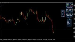 AlioFx MT4 indicator v.2.0