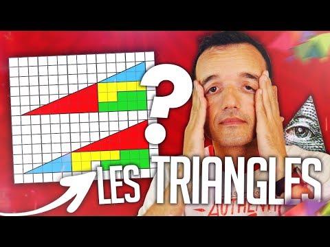 Votre cerveau peut-il résister au Paradoxe du Triangle ?