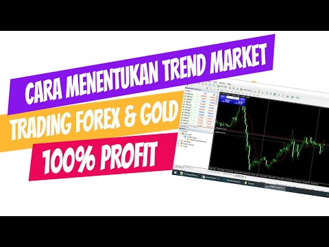 cara-menentukan-trend-market-harian-trading-forex-dan-gold-by-mz-arif