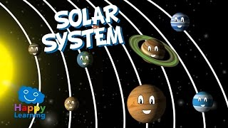 The Solar System Planets | Educational Video for Kids