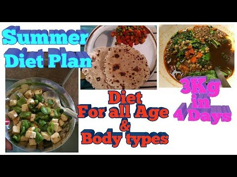 CARB PLAN | 4 दिन में 3kg वजन कम कर | Summer Diet Plan | Weight Loss Tips | Dr Shalini