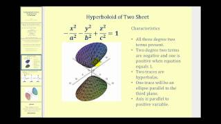 Quadric Surface:  The Hyperboloid of Two Sheets