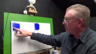 Why is priming important ,Acrylic painting for beginners, #clive5art