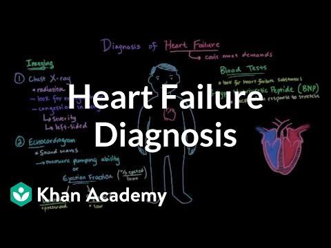 Heart failure diagnosis | Circulatory System and Disease | NCLEX-RN | Khan Academy