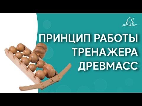 Симптомы пояснично-крестцового радикулита