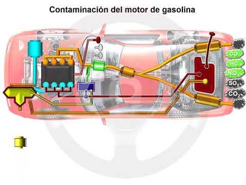Contaminación gasolina y diésel (1/2)