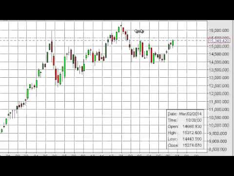 Nikkei Index forecast for the week of June 23, 2014, Technical Analysis