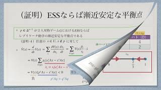 【ゲーム理論応用】 進化ゲーム理論入門第4回 -漸近安定な平衡点とESS-