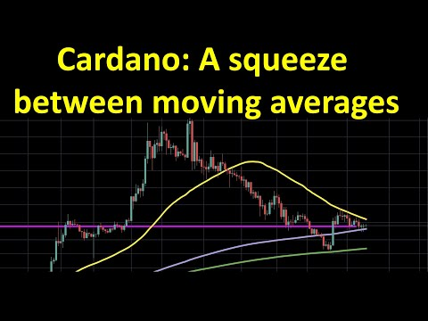 Cardano: A squeeze between moving averages