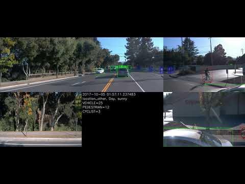 .Waymo 開放最大規模自動駕駛感測器數據集,覆蓋多地點 1000 駕駛段高品質標注數據