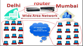 switch and router difference in hindi | difference between router and switch in hindi