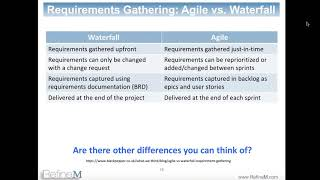 Business Requirements Gathering for Agile Projects [Webinar]
