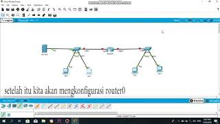 Cisco packet tracer DHCP