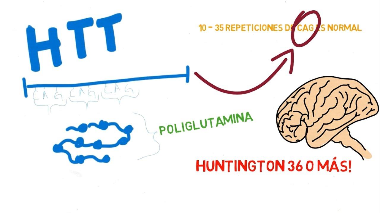 Enfermedad de Huntington - YouTube
