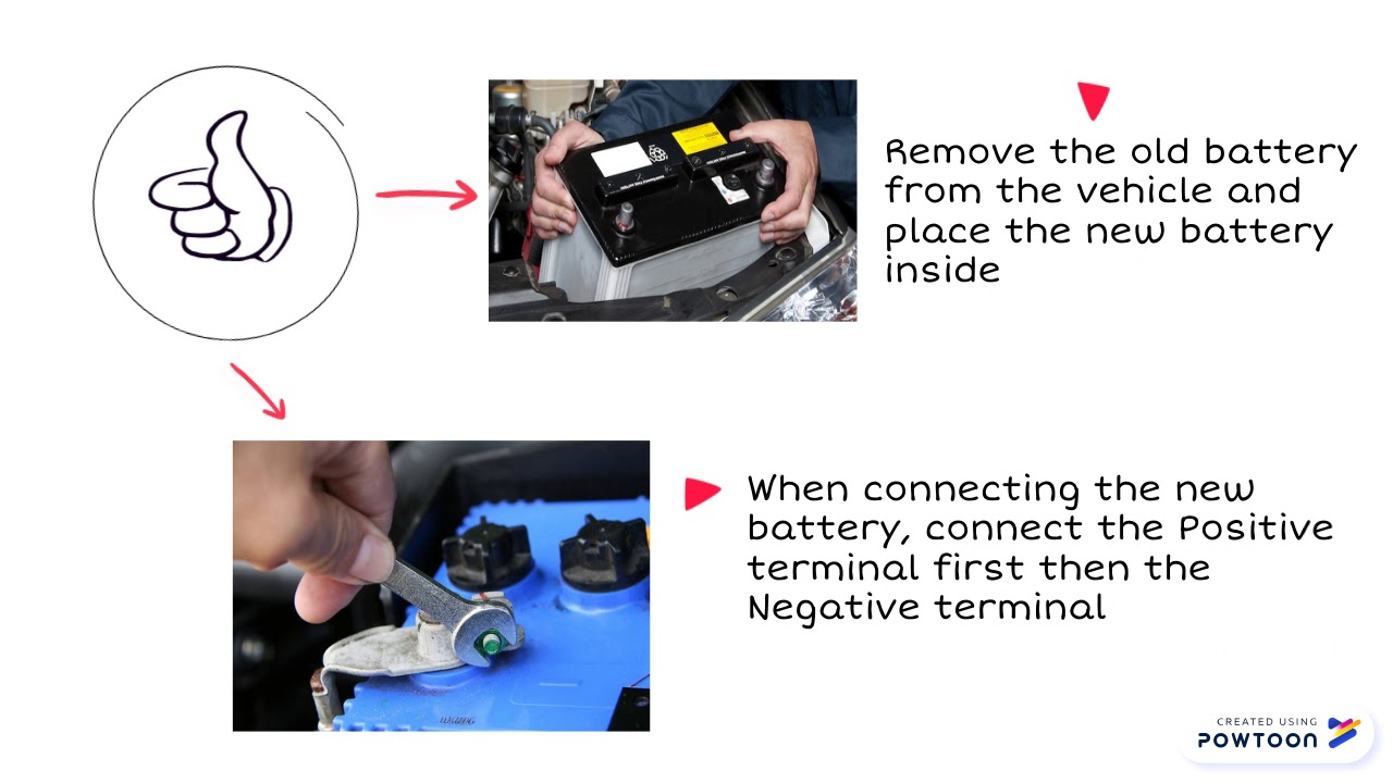 Battery Fitment Guide Abs Batteries