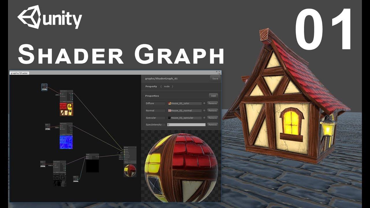 Shader Graph Unity extension | VisCircle 3D configurator