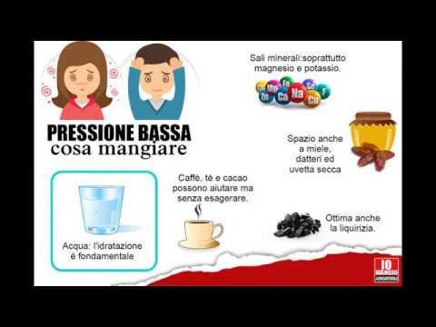 Pressione bassa e tachicardia rimedi naturali - YouTube