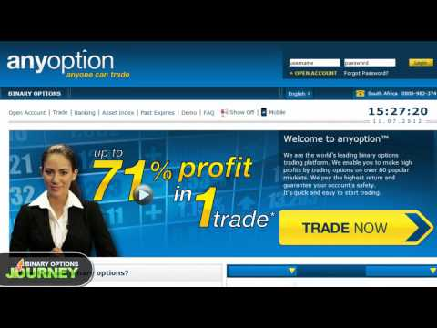 AnyOption Broker   Binary Options   Exclusive Bonus at Any Option