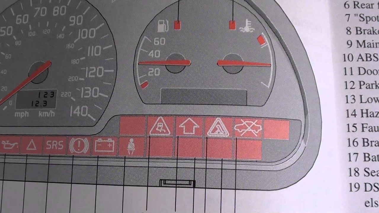 Volvo S40 & V40 Engine Management/Warning Light - How To ...