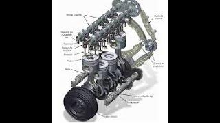 les elements mobiles d un moteur thermique