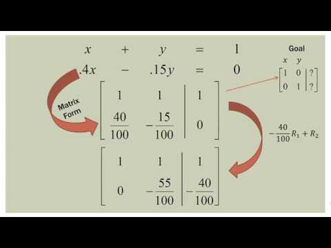 how to find steady state vector