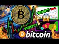 The halving is here: Will it boost bitcoin prices? - YouTube