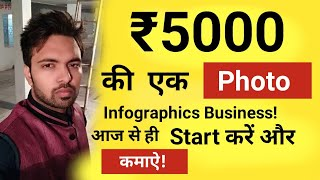 Infographics Business Start Today And Earn Beyond Your Expectations!