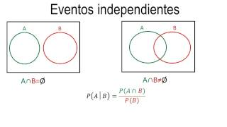 Probability | Independent events
