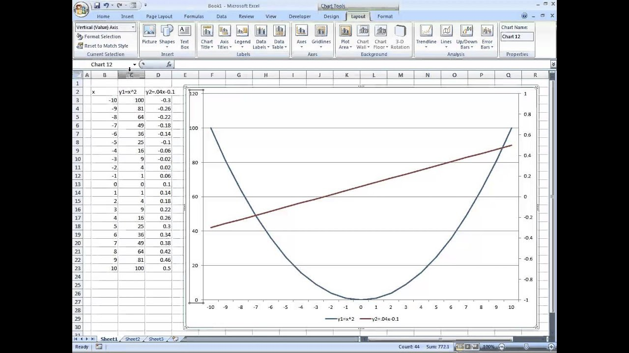 Excel chart. two data series using different scales - YouTube
