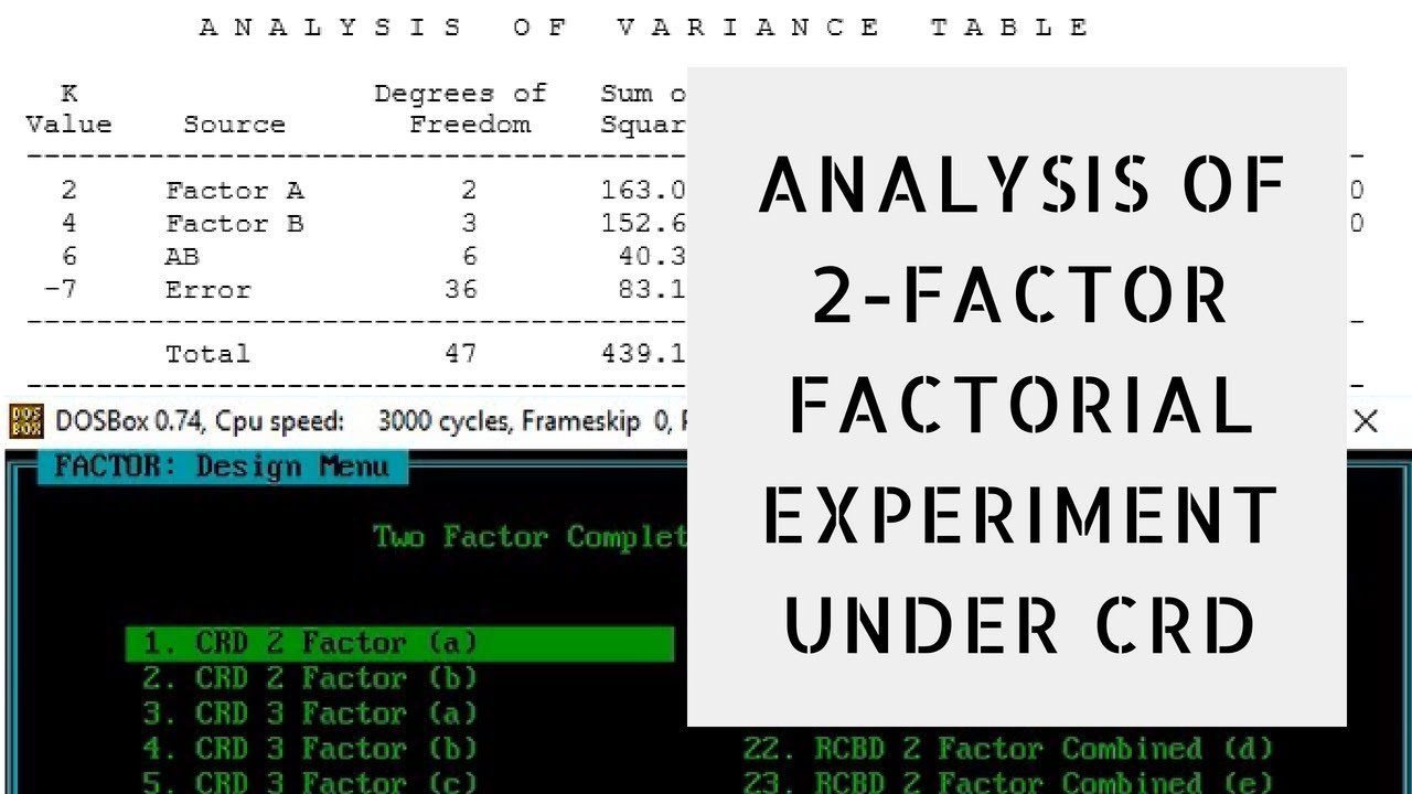 Analysis Of Two Factor Factorial Experiment Under CRD