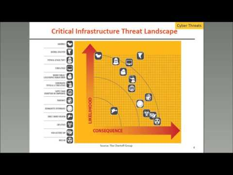 Cybersecurity for Smart Grids: Vulnerabilities and Strategies to Provide Cybersecurity