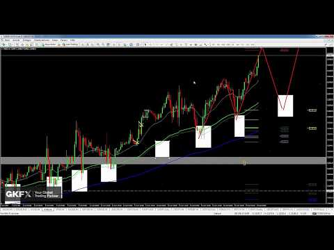 Trading am Morgen – Mo, 19.06.2017 – DAX an wichtiger Marke!