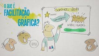 O que é Facilitação Gráfica - Ideia Clara