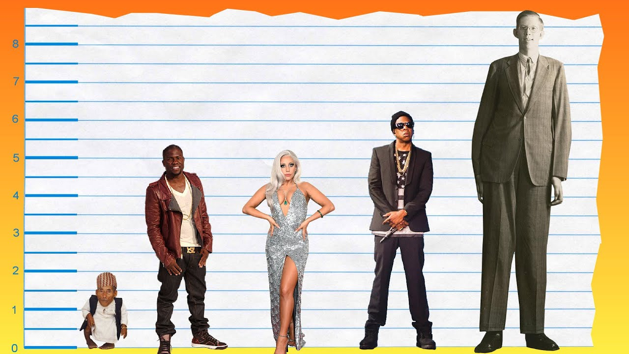 How Tall Is Kevin Hart? - Height Comparison! - YouTube