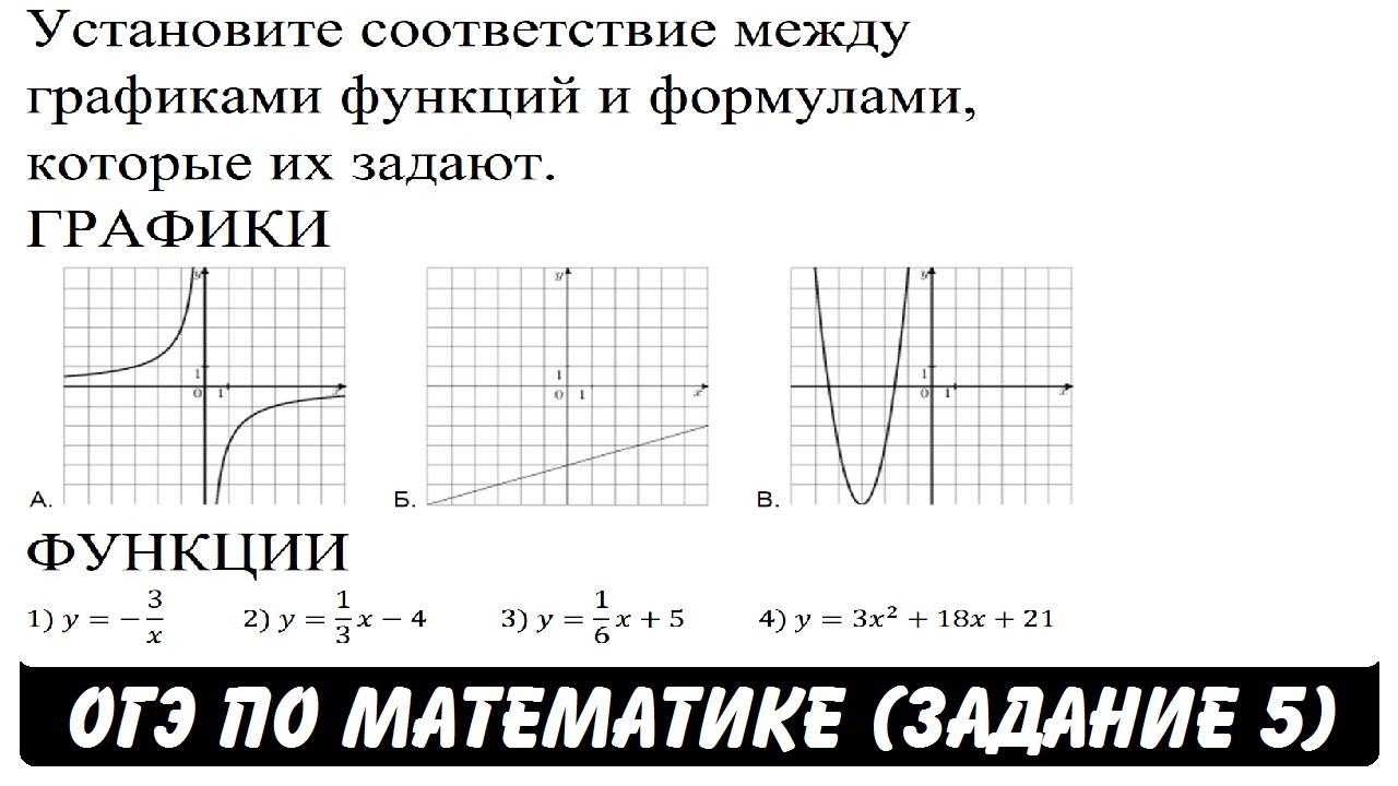 с построением графика по онлайн шпаргалки ответы решения математике