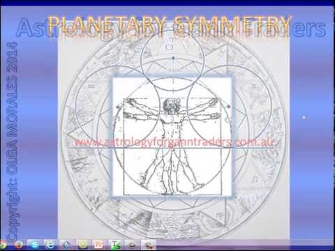 Planetary Symmetry and the Markets