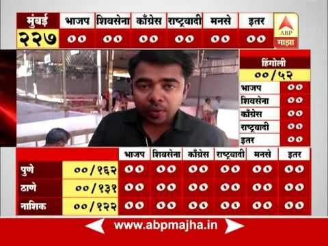 Pimpri Chinchwad : Counting begins soon