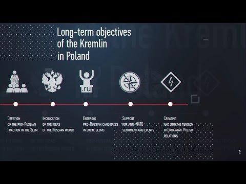 Zatulin, Malofeev, Usovsky - Russian political subversion in Poland (infographics)