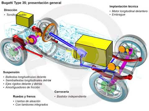 Bugatti Type 35 (1/5)
