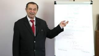 CDK 15. Tendencje pozytywne i negatywne – insp. Maciej Węgrzyn