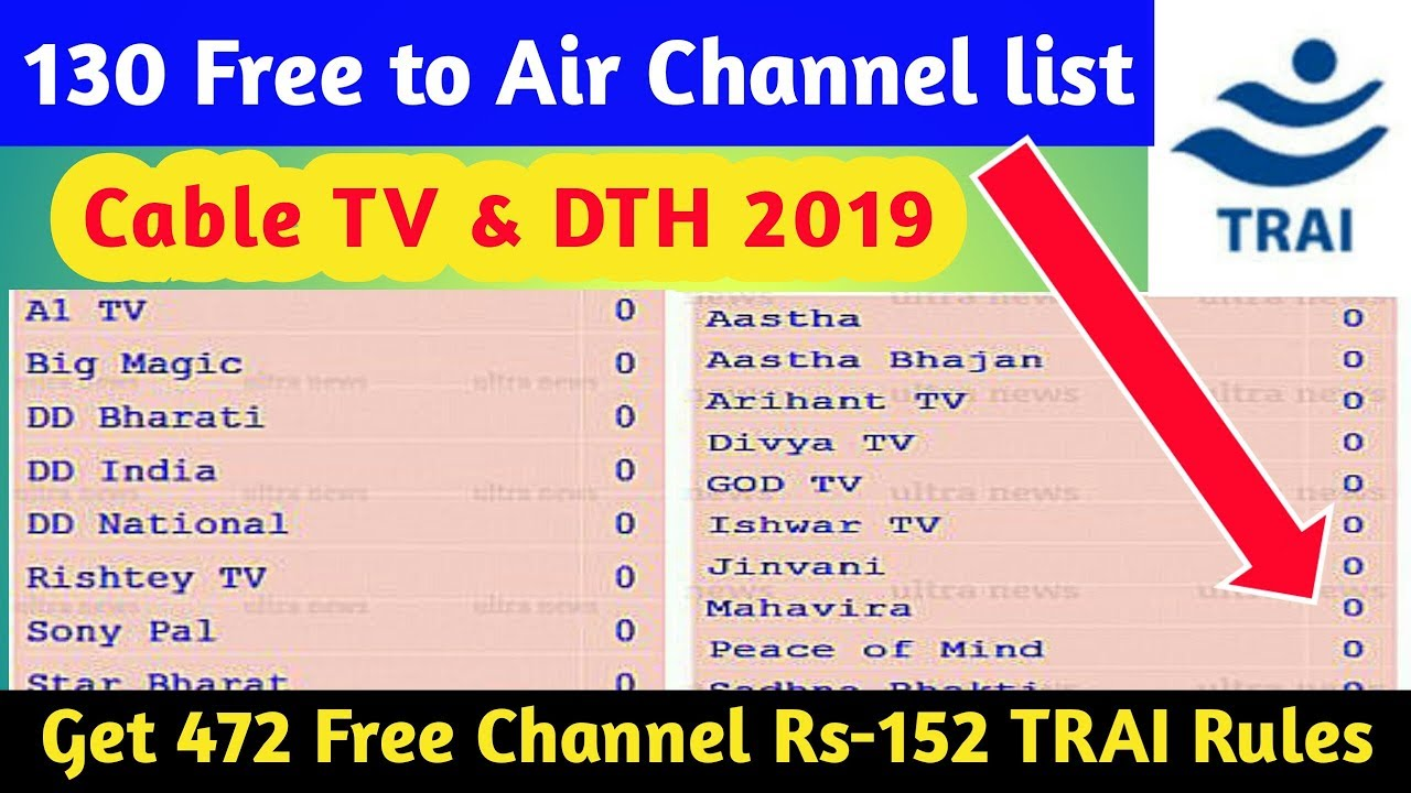 free to air Channel list for Cable TV and DTH service| rules by Trai