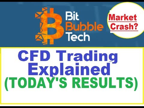 Bit-Bubble-Tech (VIP-Crypto) (LIVE TRADES $632 Profits)