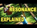 What is resonance in physics?