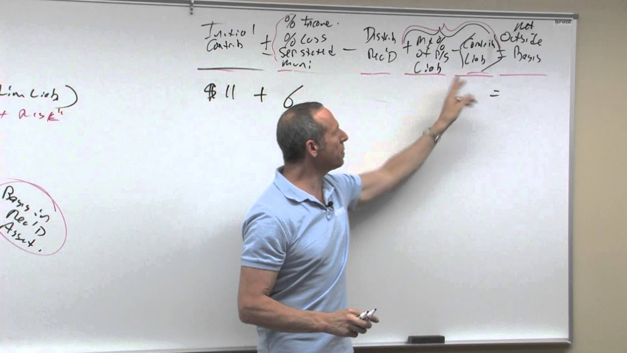 Partnership Taxation Basis Lesson 1 Youtube