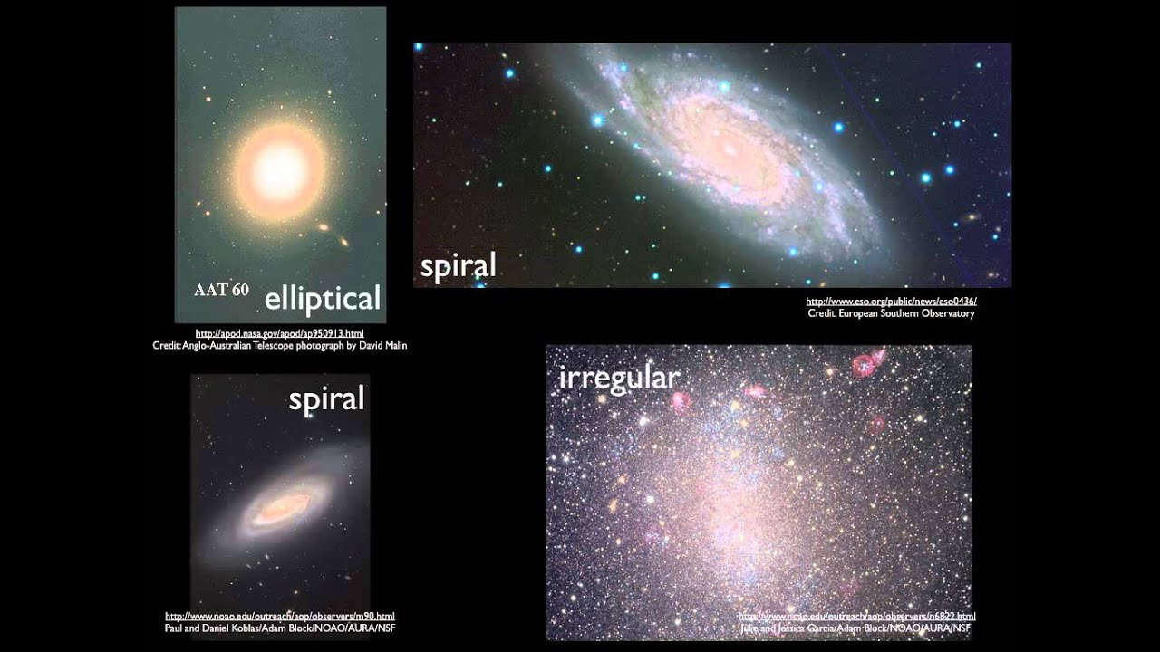 How do stars and galaxies relate to physics?