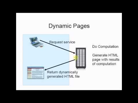 Client Server Architecture[كود مصري]