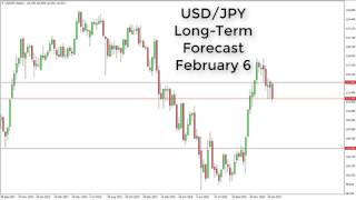USD/JPY Forecast for the week of February 06 2017, Technical Analysis