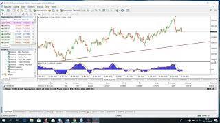 28.01.2019 Pregled tržišča + Price action strategija