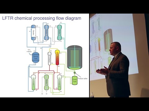 "LFTR Chemistry ""The Chemical Kidney"" - TR2016c 4h04m25s19f"