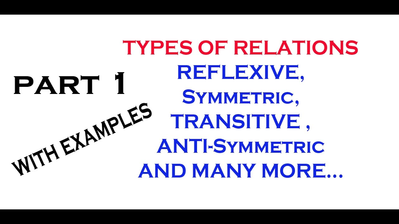 Part 1 Types Of Relations In Mathematics With Tricky Examples